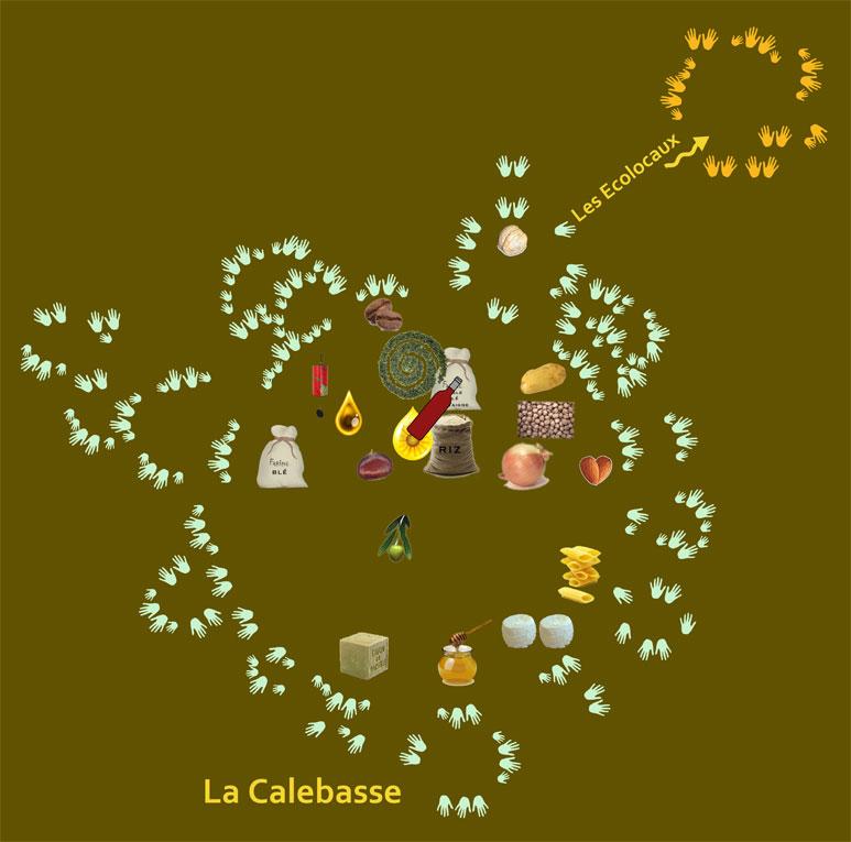 le réseau de La Calebasse